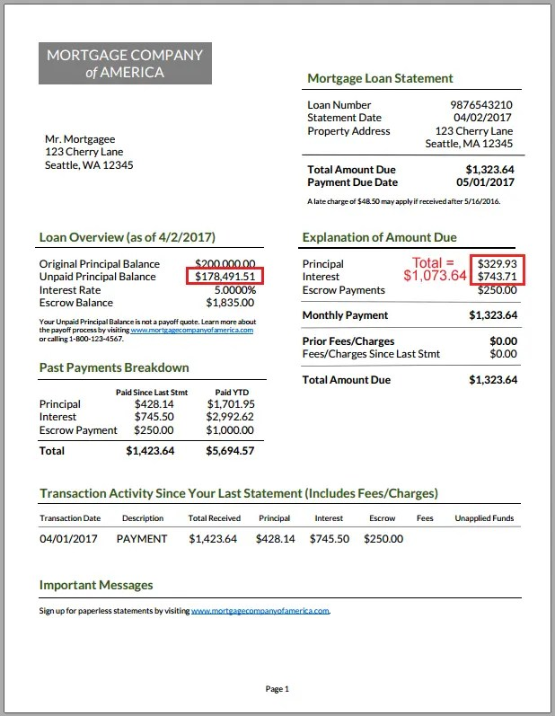 Sample mortgage statement: You need to match up the unpaid principal balance and the total principal and interest to your loan amortization schedule.