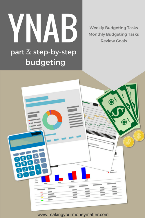It's so helpful to have a step-by-step process to figure out how to budget with YNAB. This has both a video and written tutorial!