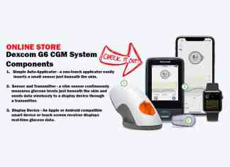 Recommended accessories for Dexcom G% and Dexcom G6. Check out your diabetes supplies here.
