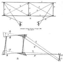 WrightBrothers1899Kite Wright Kardeşler