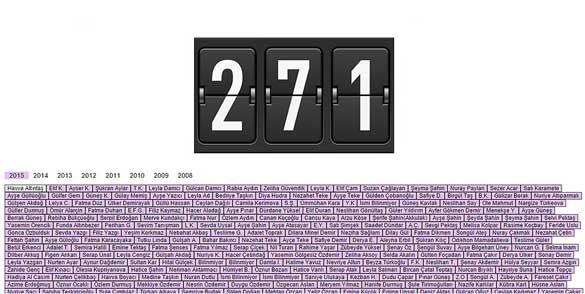 2015'te-271-Kadın-Erkek-Şiddetinin-Kurbanı-Oldu