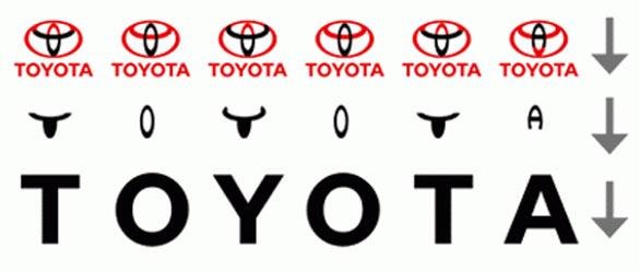 toyota-logo-gizli-mesaj Dünyaca Ünlü Markaların Sırları !