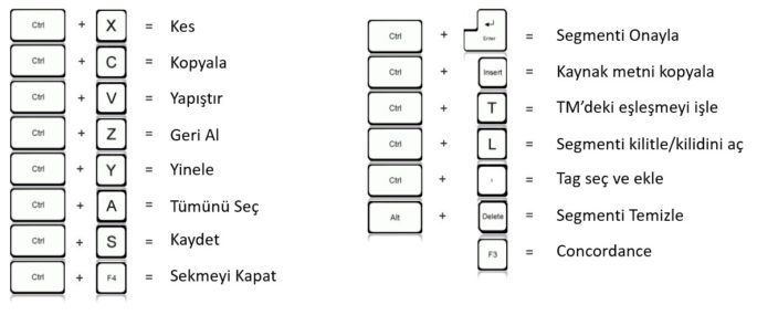 klavye özellikleri 2 685x285 - Klavyenin Gizli Özellikleri
