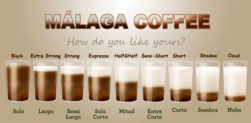diferentes modos de pedir un café en Málaga