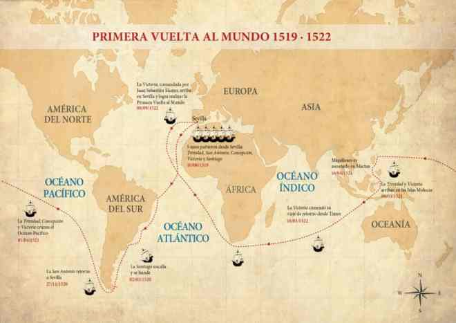 Map of the first trip around the world