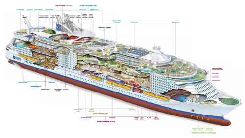 Mapa del crucero Symphony of the Seas