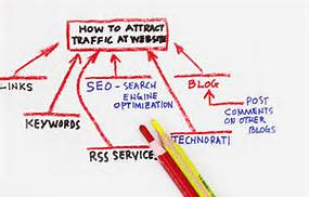 Add Multiple Traffic Sources