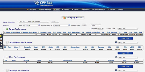 CPVLab Campaign View