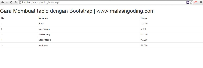 membuat table border dengan bootstrap