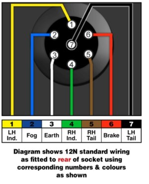 Towbar information  towbar electrics wiring diagrams