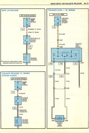 Gbody trunk release wiring  GBodyForum  '78'88 General