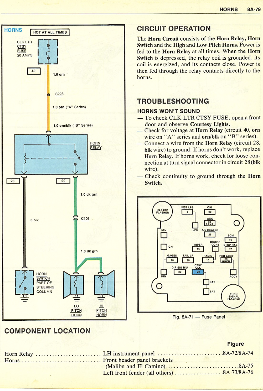 1980corvettefusebox 1980corvettefuseboxdiagram