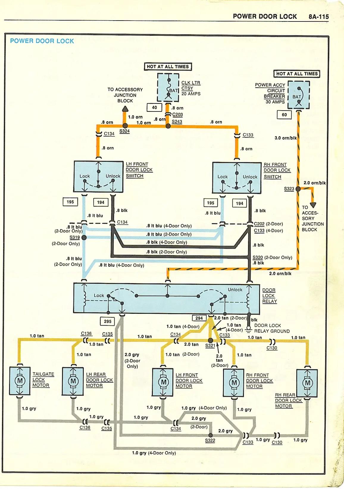 1997 Chevy Lumina Fuse Box Diagram