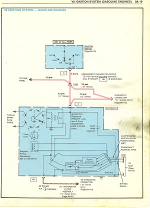 Chevy Truck Wiring Diagram Gmc Sierra Pictures