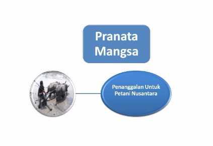 Ilmu Pranata Mangsa