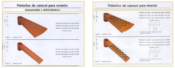 pelda%C3%B1os-caracol Peldaños de chapa Perforada