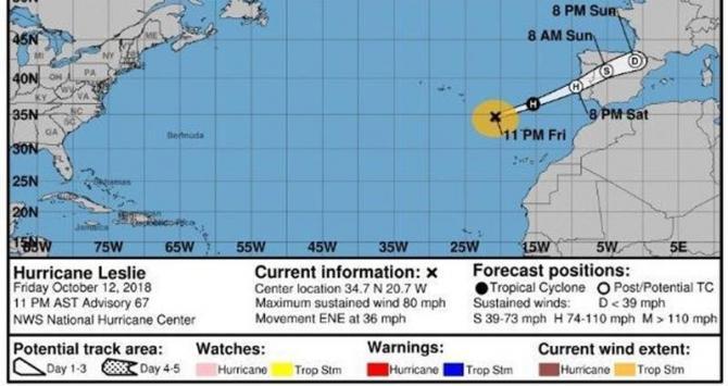 """Der Hurrikan """"Leslie"""" könnte in den nächsten Stunden Spanien erreichen"""