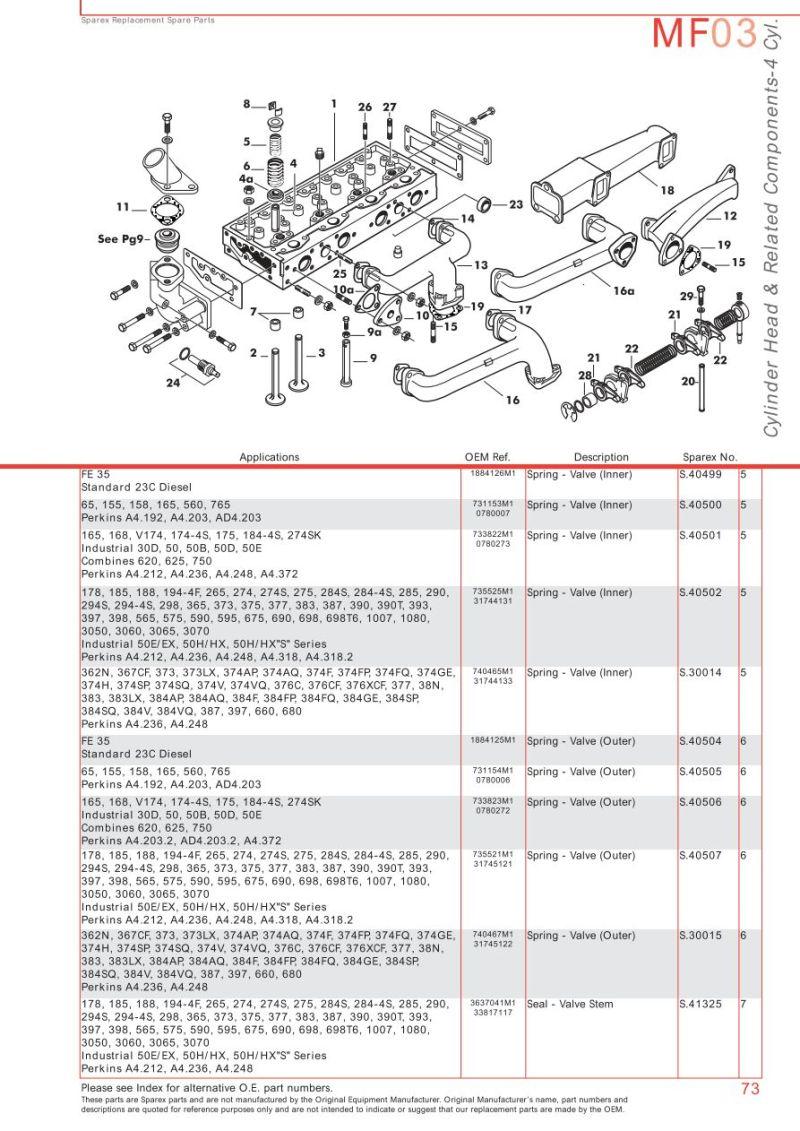 Massey Ferguson Engine Page 83 Sparex Parts Lists Diagrams