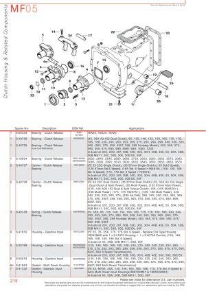Massey Ferguson Transmission & PTO (Page 228) | Sparex