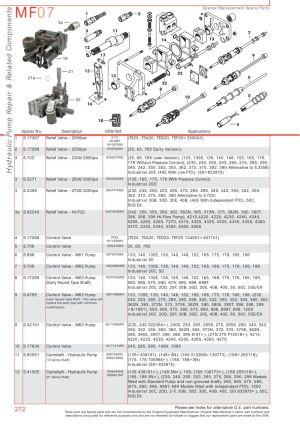 Massey Ferguson Hydraulic Pumps (Page 282)   Sparex Parts Lists & Diagrams   Malpasonlinecouk