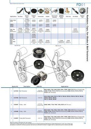 Ford Cooling (Page 25)   Sparex Parts Lists & Diagrams   Malpasonlinecouk