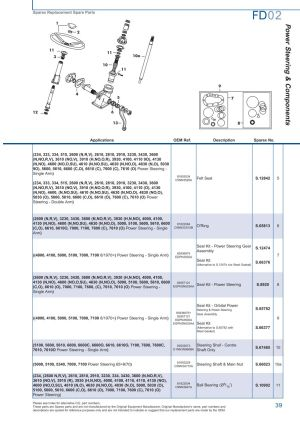 Ford Front Axle (Page 45) | Sparex Parts Lists & Diagrams | Malpasonlinecouk
