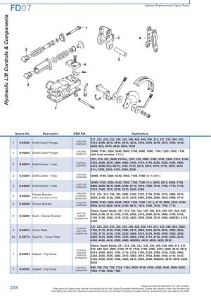 Ford Hydraulic Pumps (Page 240) | Sparex Parts Lists