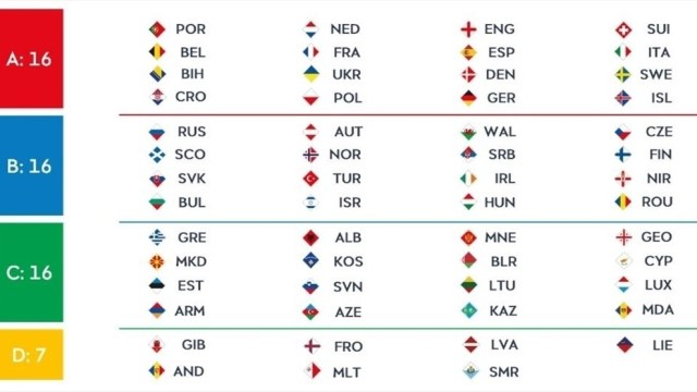 Format Change For 2020 21 Uefa Nations League Maltafootball Com