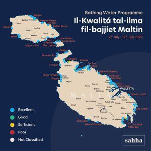 Malta pilajlarındaki su kalitesi