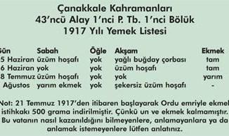 Çanakkale Savaşı Mehmetçik Yemek Listesi