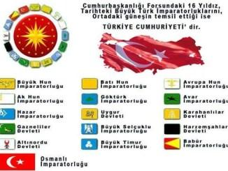 Türklerin Tarihte Kurduğu 16 Devlet