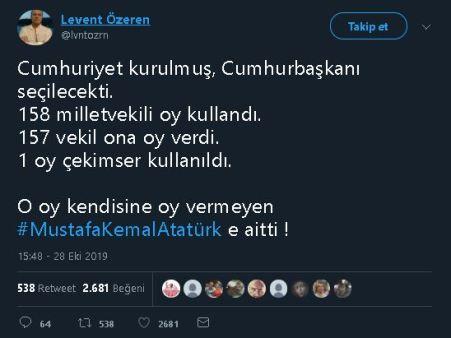 Levent Özeren'in Atatürk'ün Cumhurbaşkanı seçildiği seçimde çekimser oy kullandığını iddia ettiği tweet