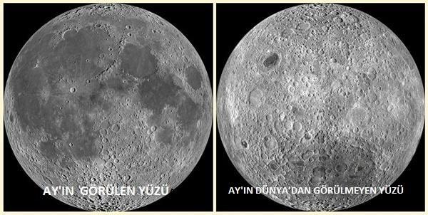 Ayın Dünyadan Görünen ve Görünmeyen Tarafı