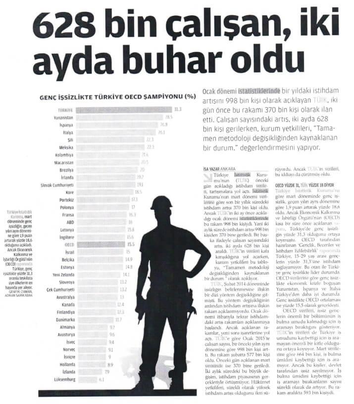 genç işsizlik oranı haber