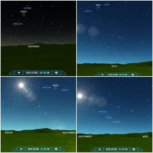 yıldız gezegen sıralanması