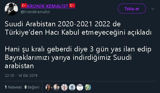 Suudi Arabistan 2020-2021 2022 de Türkiye'den Hacı Kabul etmeyeceğini açıkladığını öne süren paylaşım