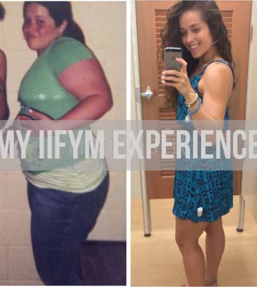 How I Transformed My Body After Losing 100lbs