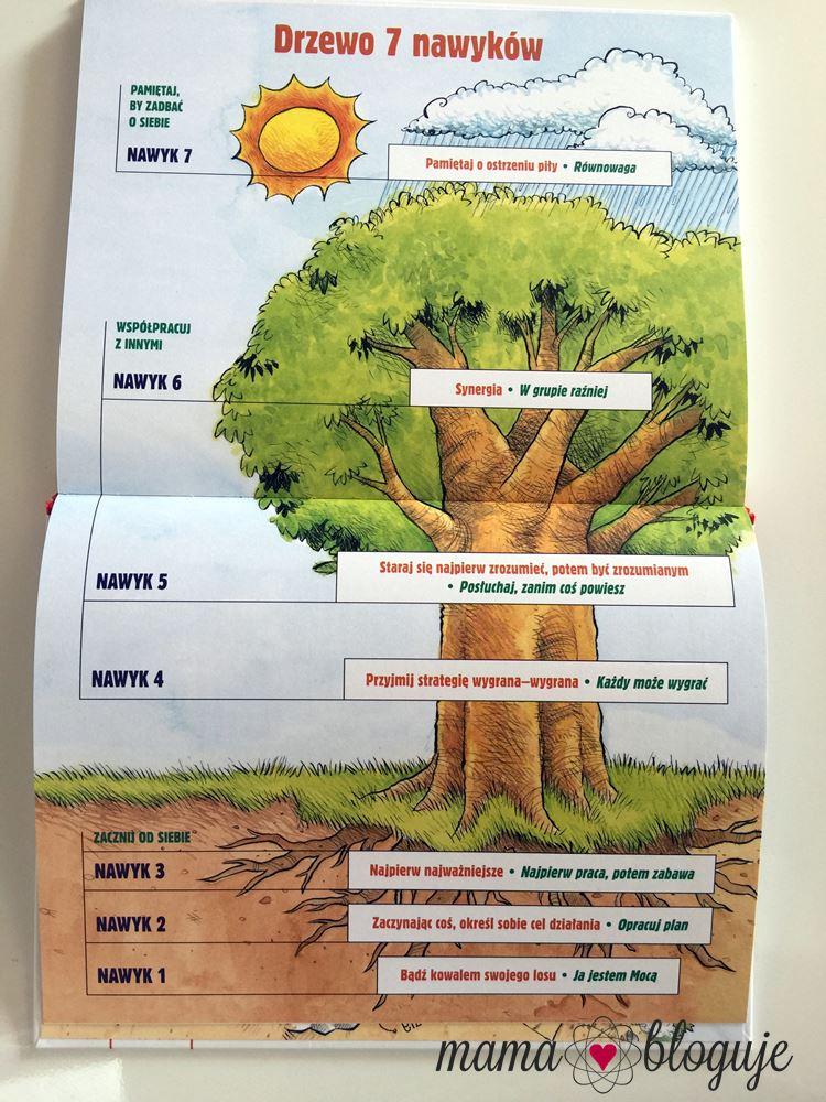 książki dla przedszkolaków 14 - KSIĄŻKI DLA PRZEDSZKOLAKA – NOWOŚCI W BIBLIOTECZCE