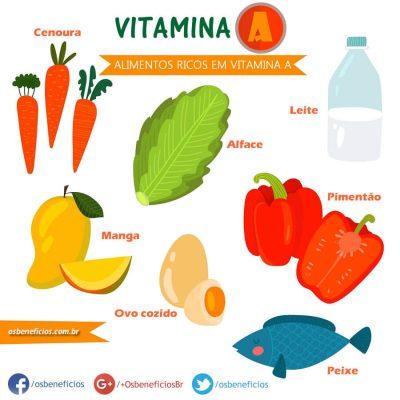 alimentos-ricos-vitamina-a