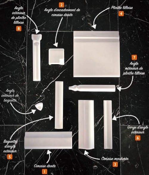 Pièces de finition pour carrelage Metro Disffusion Ceramique