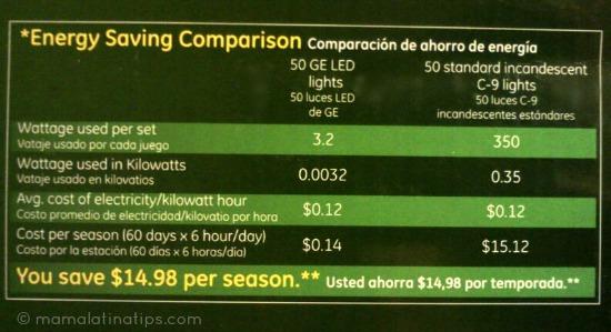 LED lights efficiency information