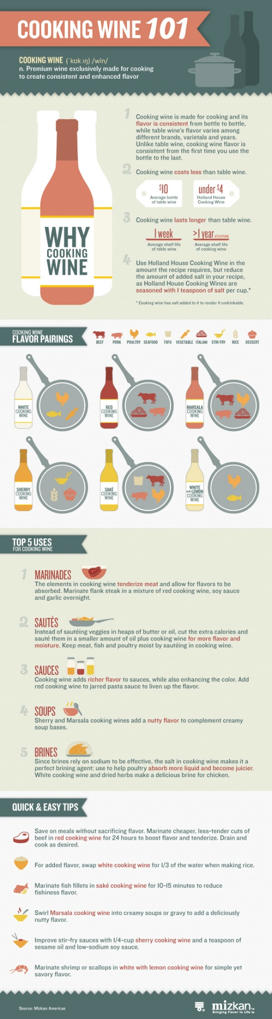 Using cooking wine