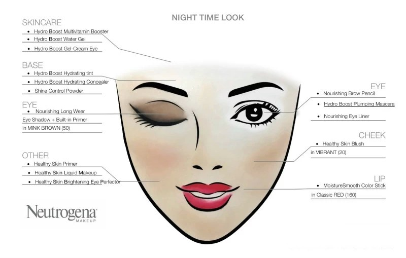 Neutrogena face chart night look