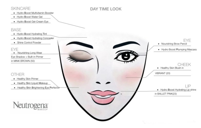 Neutrogena Face Charts Day Look