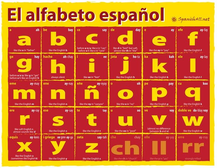 How Do U Spell Laugh Spanish