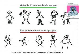 ob_c775ab_tv-lobotomie-dessins-d-enfants