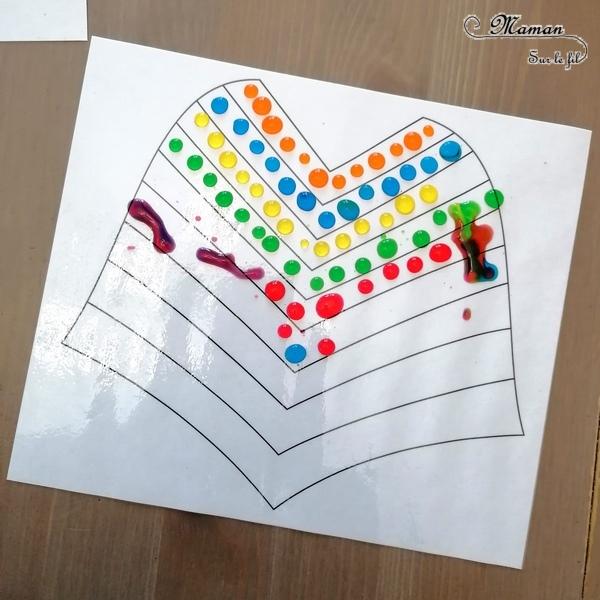 Activité créative enfants - Colorier un poncho et sombrero mexicains avec des gouttes eau colorées - Motricité fine, art éphémère, patience et précision - Pipettes et encre - Pince et préhension doigts - Créativité - Amérique du Nord et Mexique - Découverte d'un pays - Espace et géographie - arts visuels et atelier maternelle et Cycle 1 et 2 - Eté - mslf
