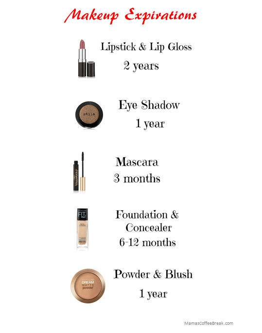 When to throw out makeup MamasCoffeeBreak