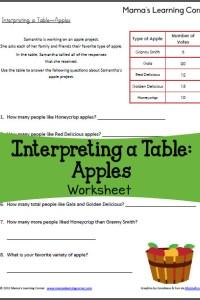 Interpreting a Table: Varieties of Apples