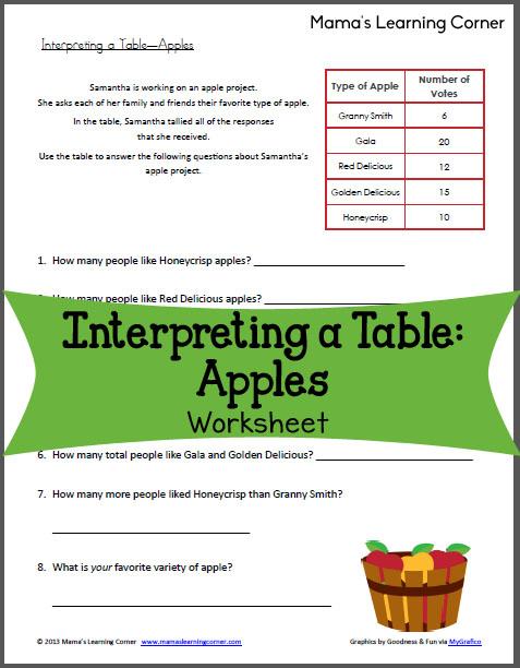 Interpreting a Table: Apples